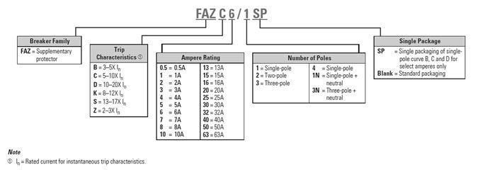 eaton moeller faz 4 supplementary circuit breaker