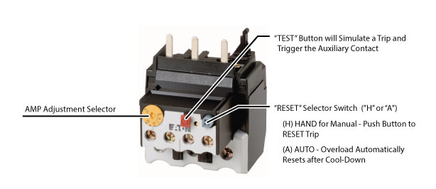Eaton Moeller ZB65-65 Thermal Overload Relay